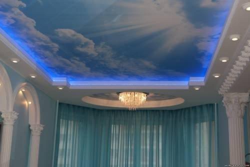 фотообои на потолок: