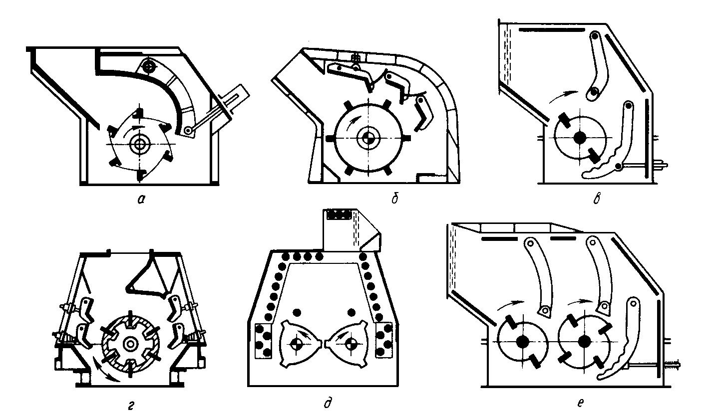 Дробилка для пластика своими руками схема 87