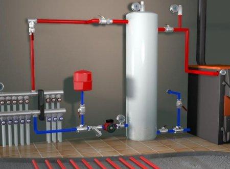 Система отопления частного дома и ее сложности