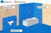 Методы дополнительной гидроизоляции санузла