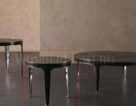 Как выбрать кофейный столик