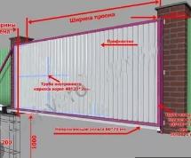 Как установить откатные ворота своими руками пошаговая инструкция